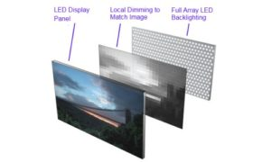 tv led vs qled vs oled