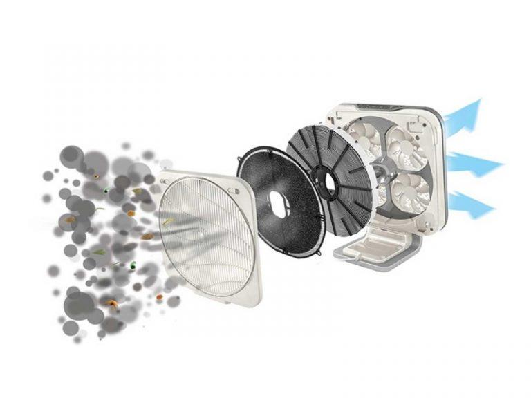 Top purificatoare de aer. Cum alegi unul bun?